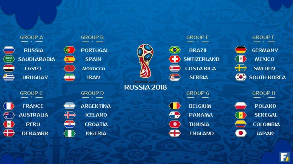 Lịch thi đấu World Cup 2018 – Cập nhật liên tục 24h
