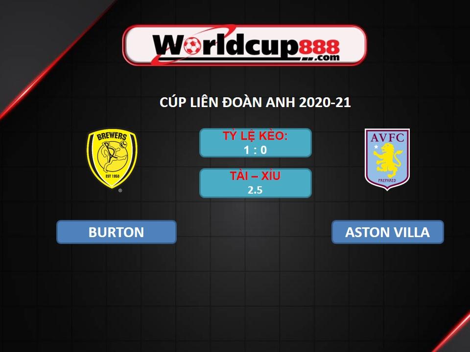 Truoctrandau đưa tin: Burton Albion vs Aston Villa – Soi kèo bóng đá