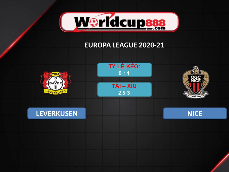 Truoctrandau đưa tin: Bayer Leverkusen vs Nice – 22/10/2020