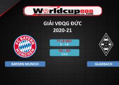 Bayern Munich vs Gladbach – Soi kèo bóng đá VĐQG Đức – 08/05/2021