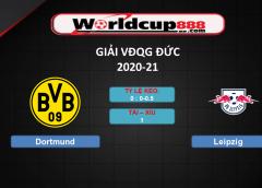 Dortmund vs Leipzig – Soi kèo bóng đá VĐQG Đức – 08/05/2021