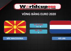 Bắc Macedonia vs Hà Lan – Soi kèo bóng đá Euro 2020-2021 – 21/06/2021
